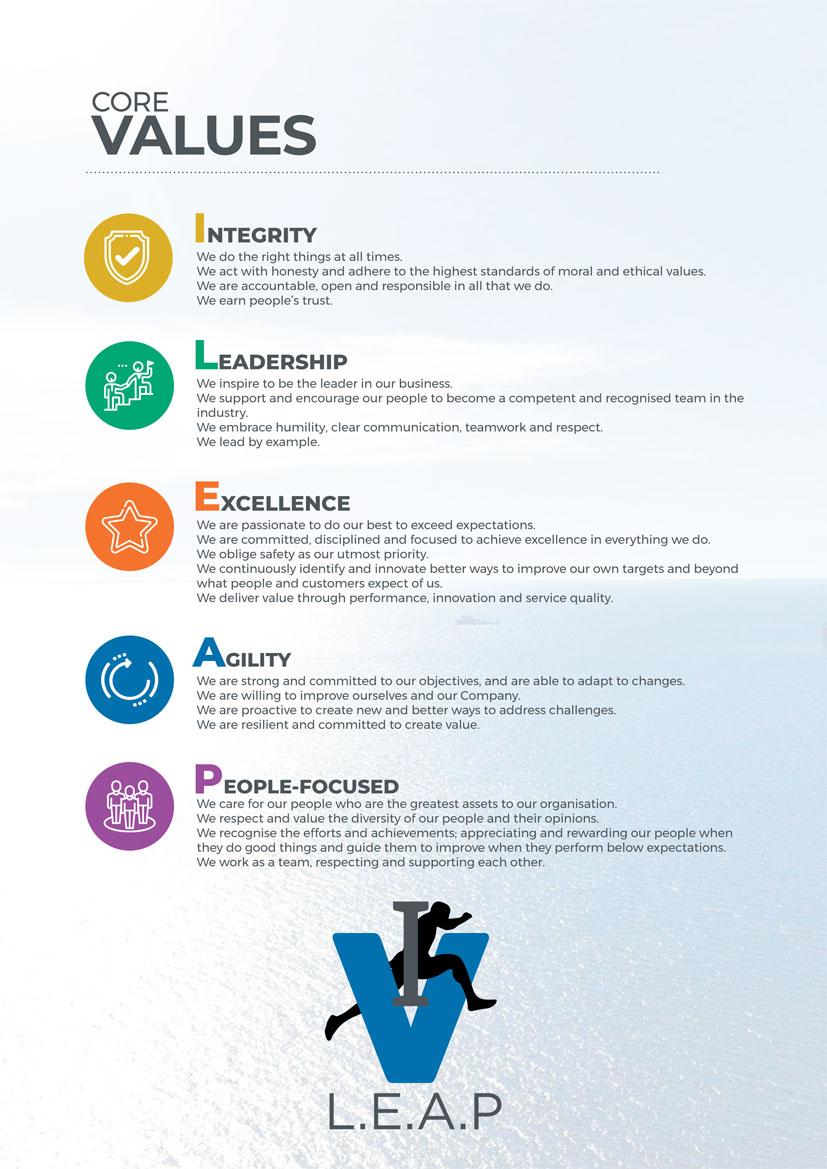 Core Values - VELESTO ENERGY BERHAD | A Leading Player in